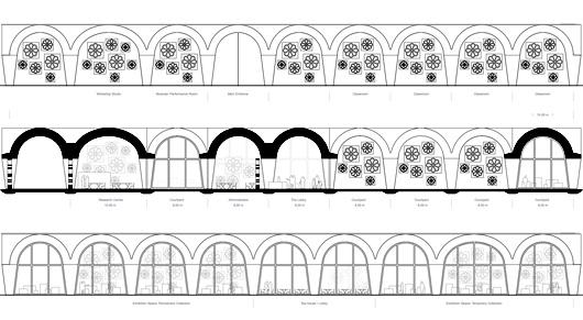 Ansicht Fassaden Schnitt Kulturzentrum. Das Kreuzkuppel Gewölbe steht auf massiven Stützen und ist aus Dämmbeton gefertigt.