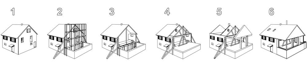 Schema Etappen Abbruch, neuer Betonsockel, neuer Holzelementbau Wohnhalle und Dach
