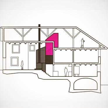 Schnitt durch die Alte Wagnerei. Das Haus besitzt einen Gewölbekeller. Der überhohe Wohnraum wurde in der ehemaligen Werkstatt realisiert durch Entkernung und Entfernen eines nachträglich eingebauten Geschosses. Die neue Treppe ist eine Raumskulptur aus Schwarzstahl.
