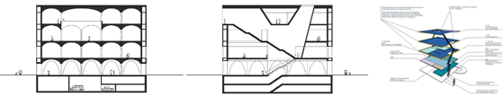 Schnitt 1 Gewölbe und Bogenkonstruktion als Tragstruktur, Schnitt 2 Kaskadentreppe, Layout Ausstellungsorganisation